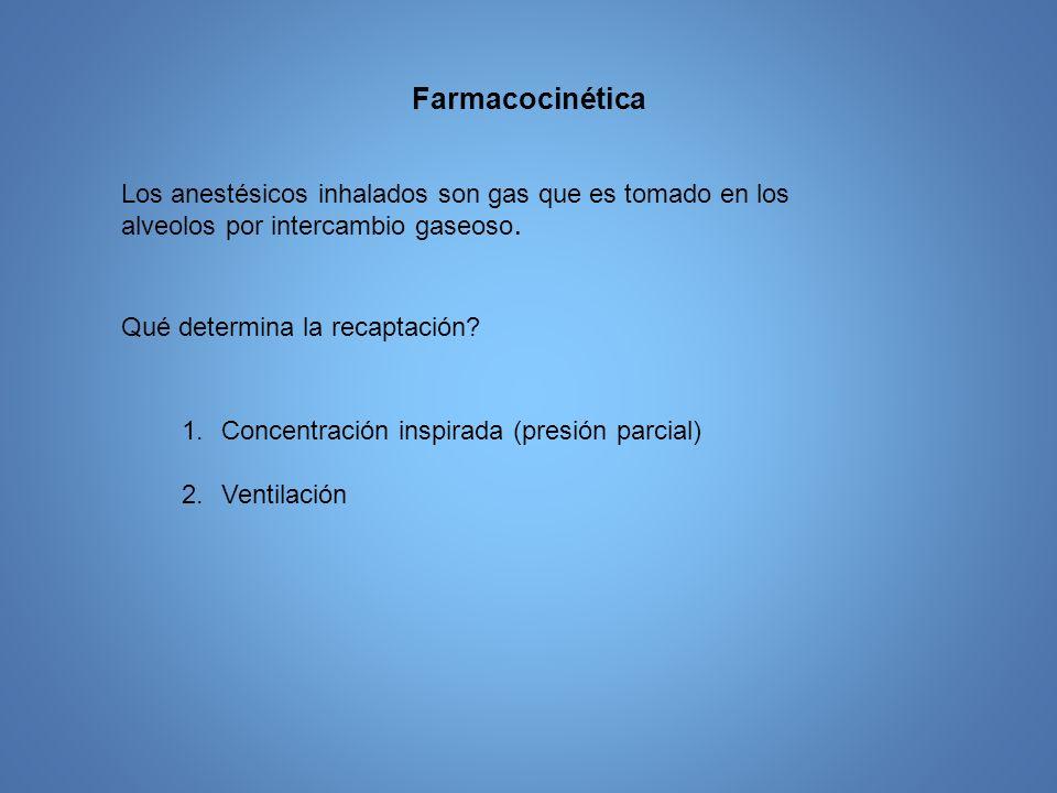 Farmacocinética Los anestésicos inhalados son gas que es tomado en los alveolos por intercambio gaseoso. Qué determina la recaptación? 1.Concentración