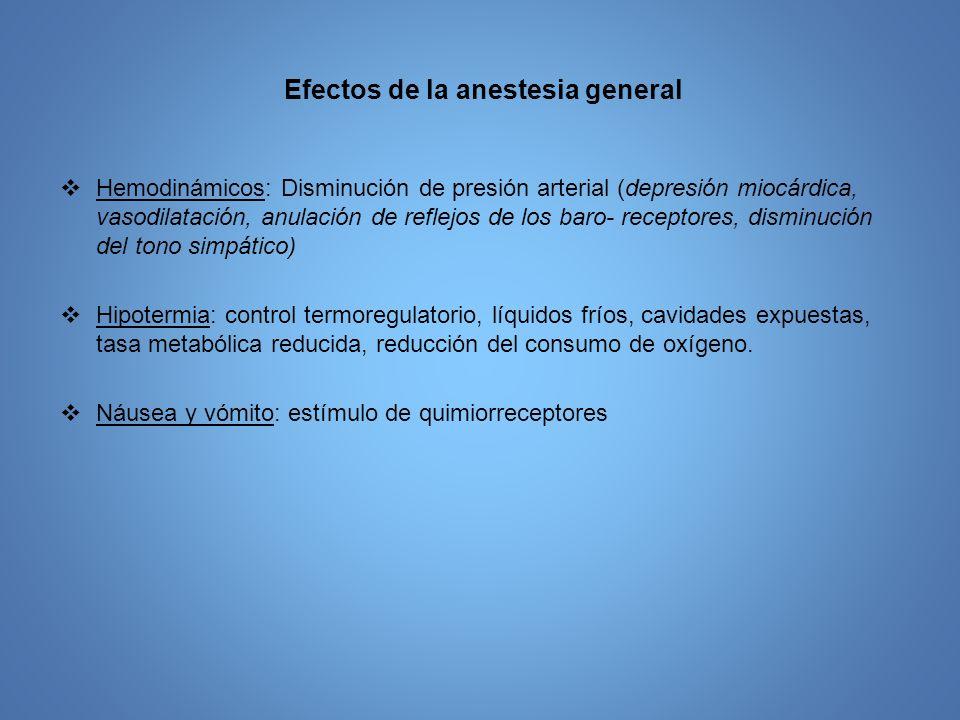 Efectos de la anestesia general Hemodinámicos: Disminución de presión arterial (depresión miocárdica, vasodilatación, anulación de reflejos de los bar