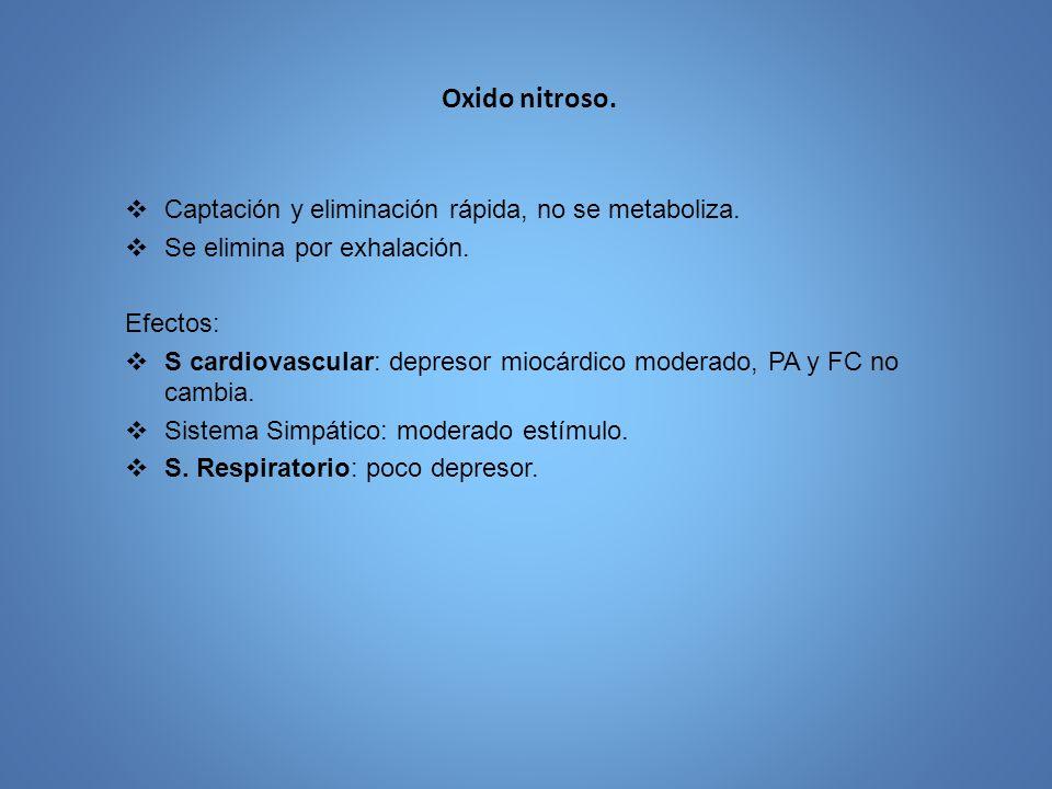 Oxido nitroso. Captación y eliminación rápida, no se metaboliza. Se elimina por exhalación. Efectos: S cardiovascular: depresor miocárdico moderado, P