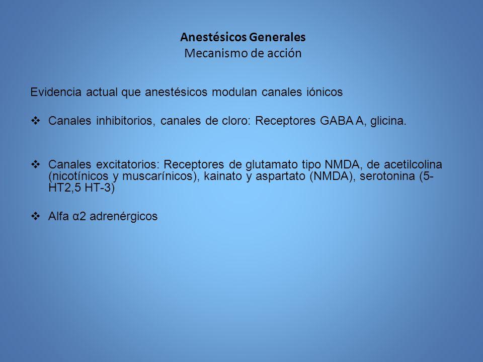 Anestésicos Generales Mecanismo de acción Evidencia actual que anestésicos modulan canales iónicos Canales inhibitorios, canales de cloro: Receptores