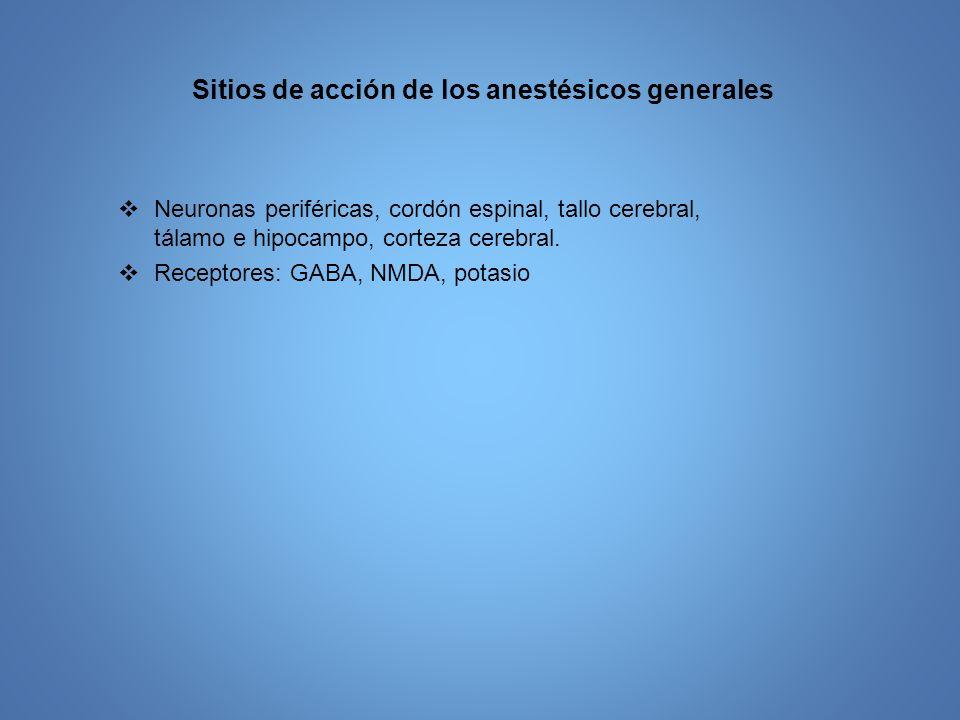 Anestésicos Generales 1.