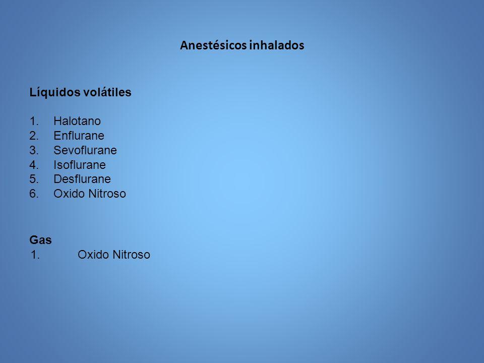 Estado de anestesia Analgesia Sedación, Amnesia inconciencia Hipnóticos, anestésicos IV: barbitúricos benzodiazepinas propofol, etomidato Opioides, agonistas alfa2 Anestésicos inhalados y Ketamina Relajación muscular