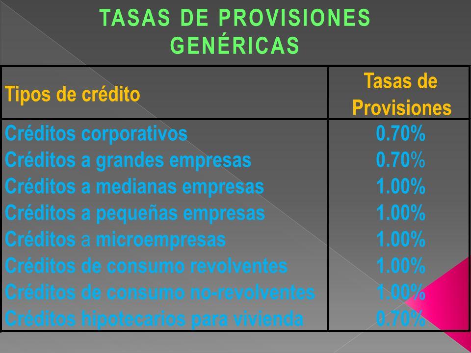 TASAS DE PROVISIONES GENÉRICAS Tipos de crédito Tasas de Provisiones Créditos corporativos0.70% Créditos a grandes empresas0.70 % Créditos a medianas