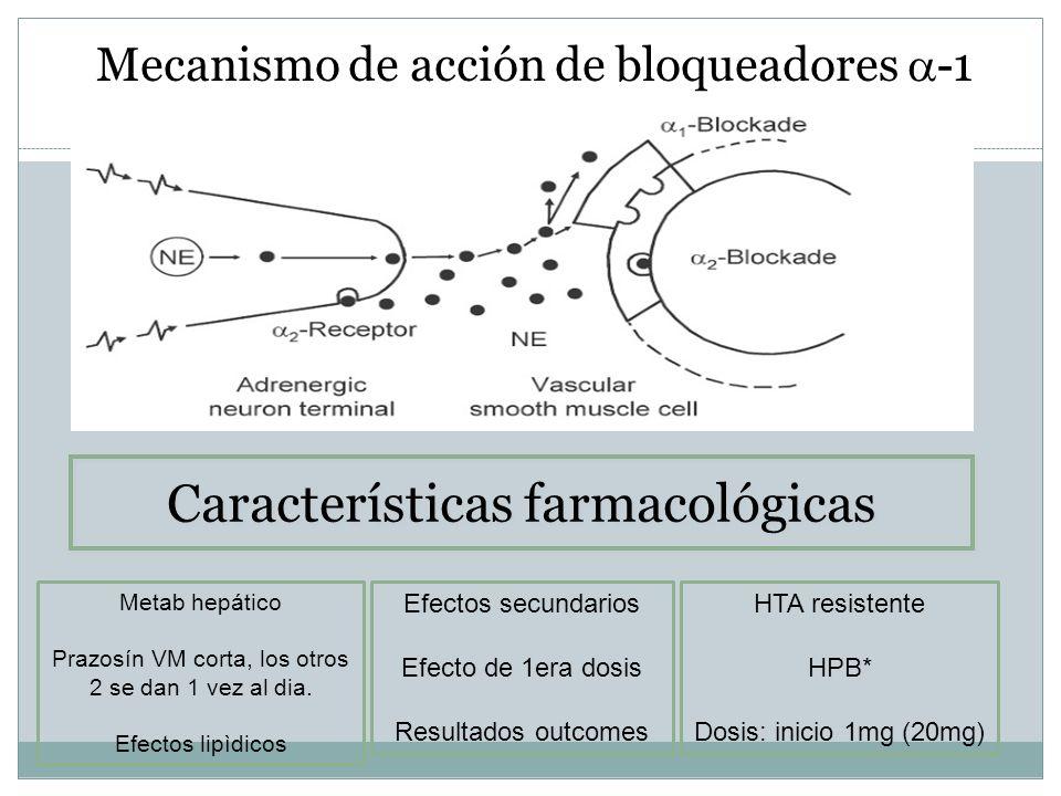Mecanismo de acción de bloqueadores - 1 Características farmacológicas Metab hepático Prazosín VM corta, los otros 2 se dan 1 vez al dia. Efectos lipì