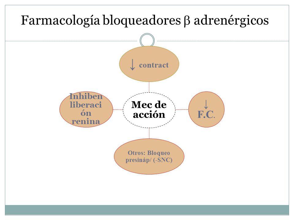 Farmacología bloqueadores adrenérgicos Mec de acción contract F.C. Otros: Bloqueo presináp/ (-SNC) Inhiben liberaci ón renina