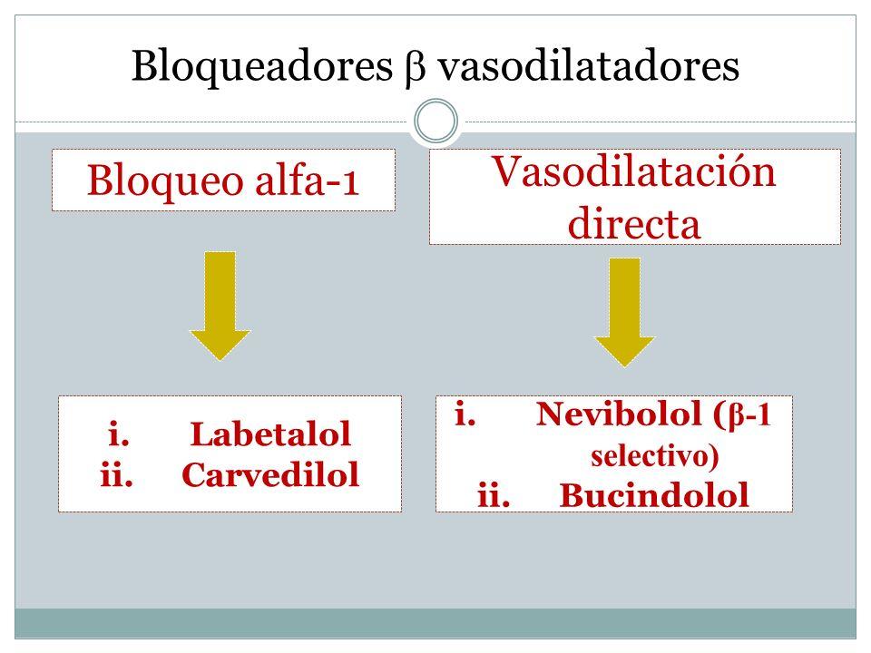 Bloqueadores vasodilatadores Bloqueo alfa-1 Vasodilatación directa i.Labetalol ii.Carvedilol i.Nevibolol ( β-1 selectivo) ii.Bucindolol