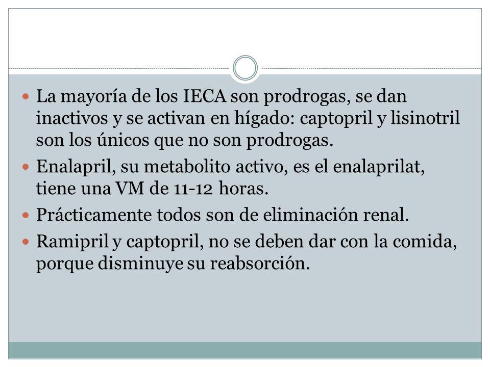 La mayoría de los IECA son prodrogas, se dan inactivos y se activan en hígado: captopril y lisinotril son los únicos que no son prodrogas. Enalapril,
