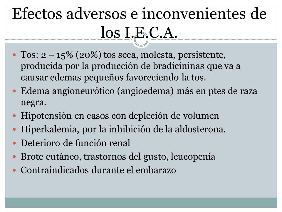 Efectos adversos e inconvenientes de los I.E.C.A. Tos: 2 – 15% (20%) tos seca, molesta, persistente, producida por la producción de bradicininas que v