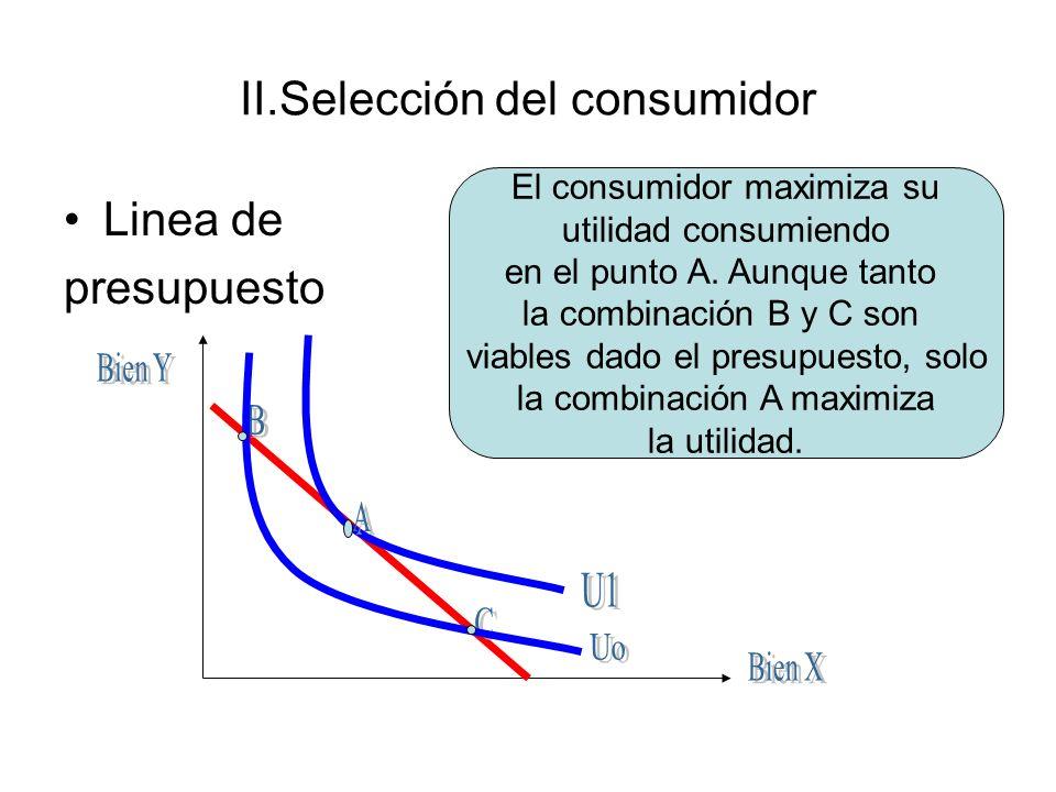 II.Selección del consumidor Linea de presupuesto El consumidor maximiza su utilidad consumiendo en el punto A. Aunque tanto la combinación B y C son v
