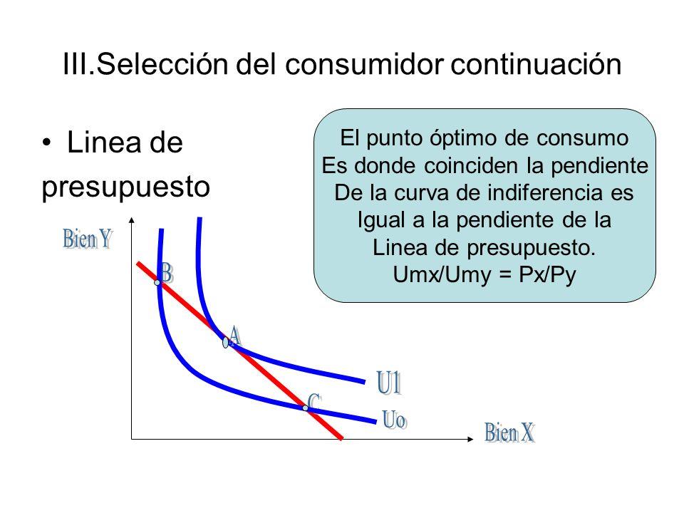 III.Selección del consumidor continuación Linea de presupuesto El punto óptimo de consumo Es donde coinciden la pendiente De la curva de indiferencia