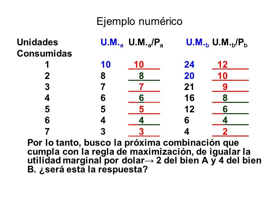 Ejemplo numérico UnidadesU.M. a U.M. a /P a U.M. b U.M. b /P b Consumidas 110_10___24_12____ 28__8___20_10____ 37__7___21__9____ 46__6___16__8____ 55_