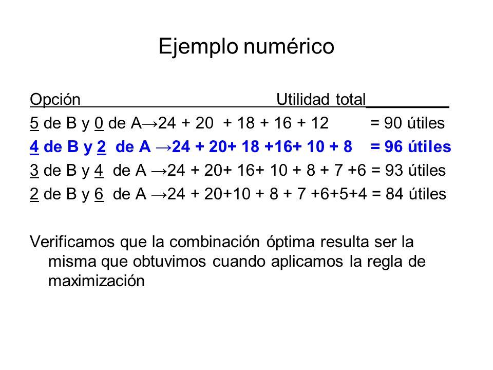 Ejemplo numérico OpciónUtilidad total_________ 5 de B y 0 de A24 + 20 + 18 + 16 + 12 = 90 útiles 4 de B y 2 de A 24 + 20+ 18 +16+ 10 + 8 = 96 útiles 3