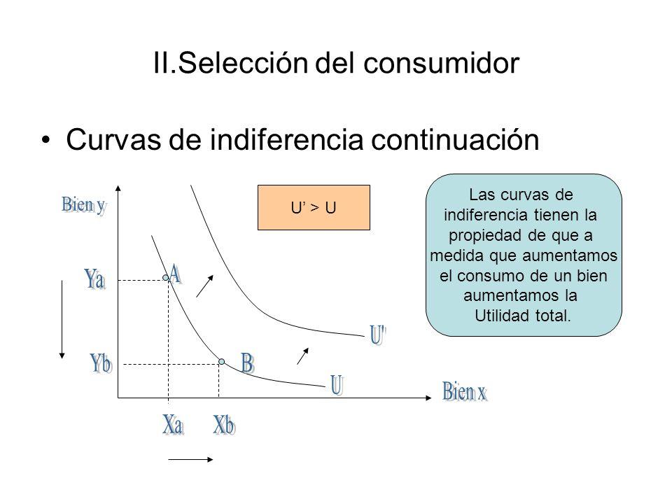 II.Selección del consumidor Curvas de indiferencia continuación Las curvas de indiferencia tienen la propiedad de que a medida que aumentamos el consu
