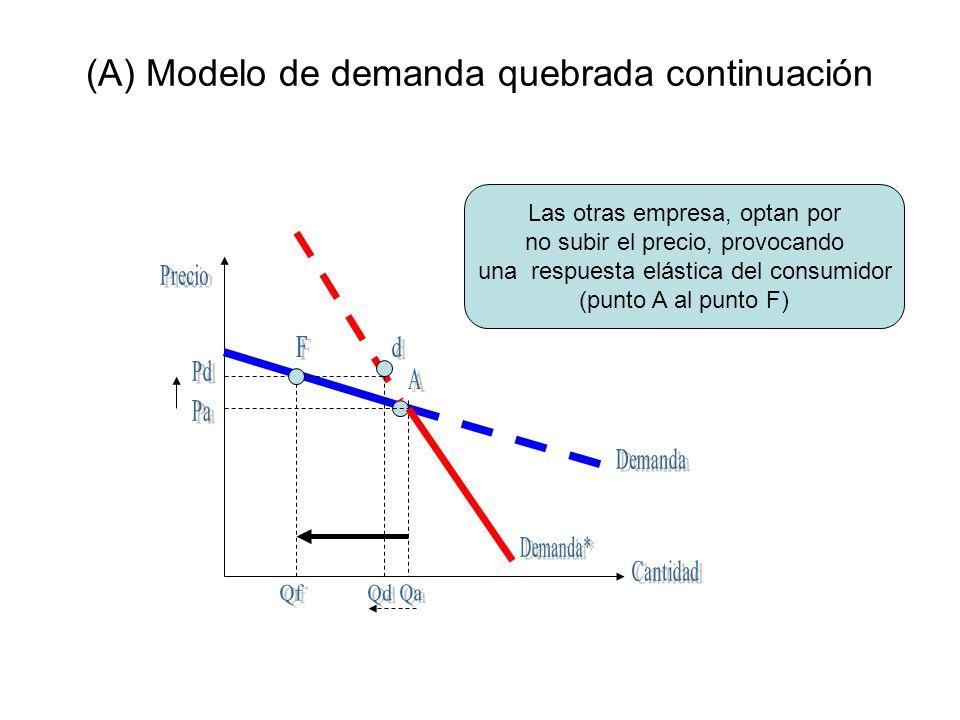 (A) Modelo de demanda quebrada continuación Las otras empresa, optan por no subir el precio, provocando una respuesta elástica del consumidor (punto A