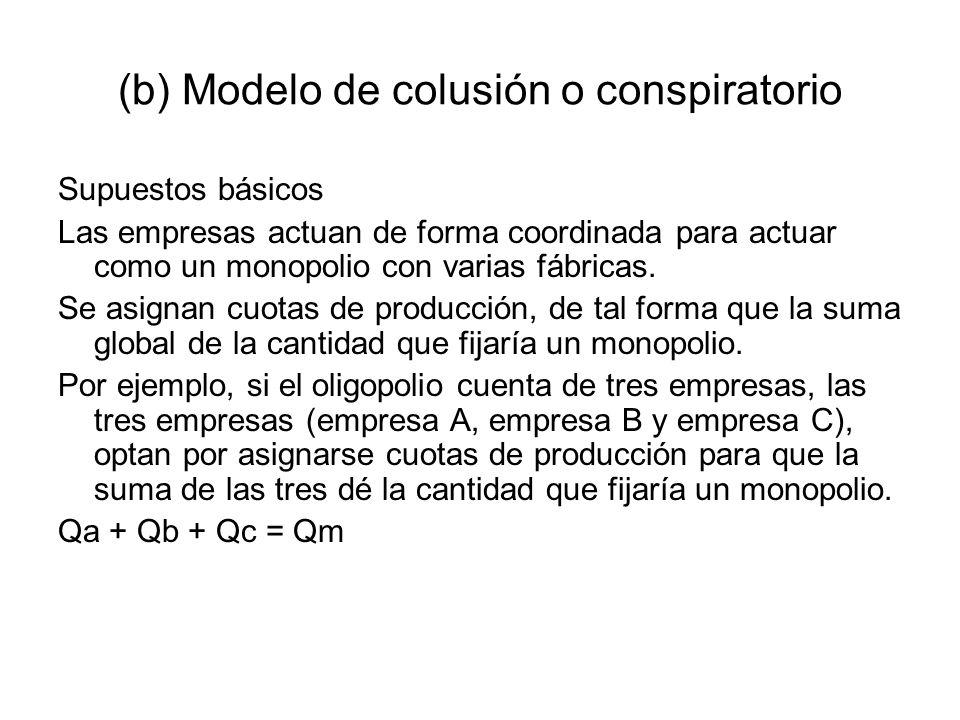 (b) Modelo de colusión o conspiratorio Supuestos básicos Las empresas actuan de forma coordinada para actuar como un monopolio con varias fábricas. Se