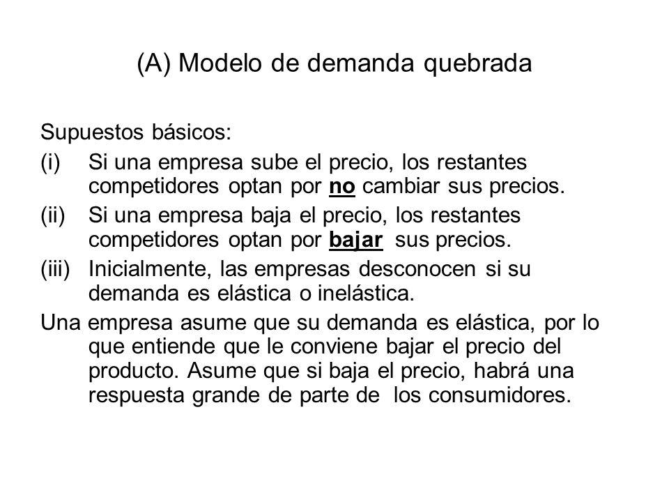 (A) Modelo de demanda quebrada Supuestos básicos: (i)Si una empresa sube el precio, los restantes competidores optan por no cambiar sus precios. (ii)S