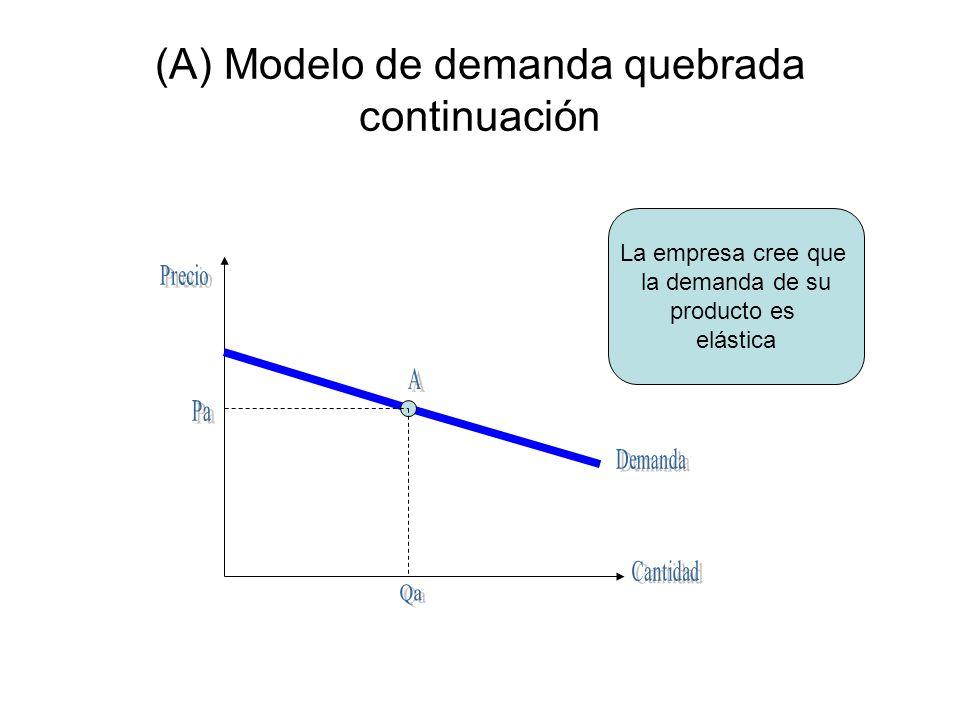(A) Modelo de demanda quebrada continuación La empresa cree que la demanda de su producto es elástica