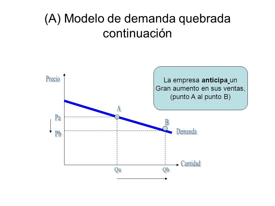 (A) Modelo de demanda quebrada continuación Las otras empresa responden, bajando sus precios, por lo que la respuesta de los consumidores es menos elástica (A a C)