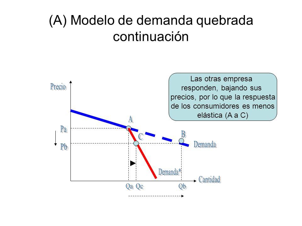 (A) Modelo de demanda quebrada continuación Las otras empresa responden, bajando sus precios, por lo que la respuesta de los consumidores es menos elá