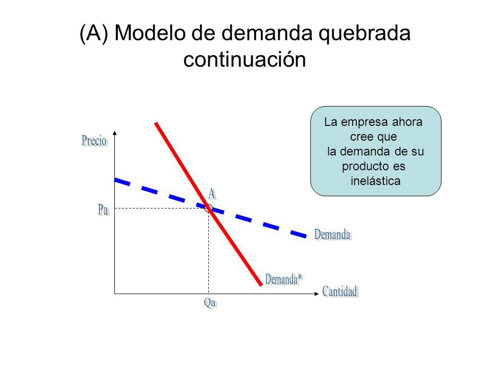 (A) Modelo de demanda quebrada continuación La empresa, al creer que la demanda de su producto producto es inelástica, opta por subir el precio, anticipando una leve respuesta del consumidor