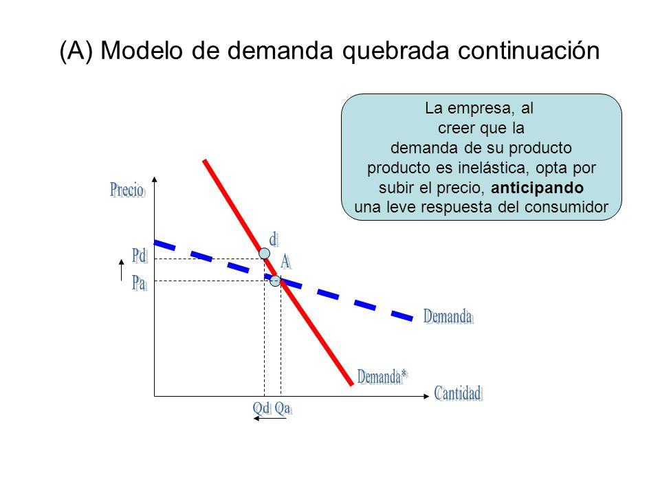 (A) Modelo de demanda quebrada continuación Las otras empresa, optan por no subir el precio, provocando una respuesta elástica del consumidor (punto A al punto F)