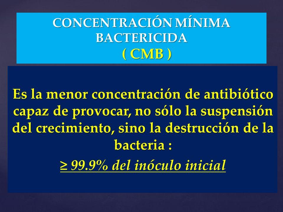 Es la menor concentración de antibiótico capaz de provocar, no sólo la suspensión del crecimiento, sino la destrucción de la bacteria : 99.9% del inóc