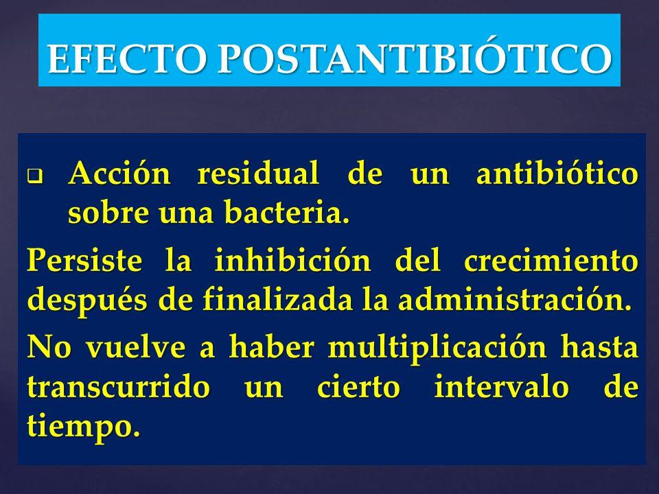 Acción residual de un antibiótico sobre una bacteria. Acción residual de un antibiótico sobre una bacteria. Persiste la inhibición del crecimiento des