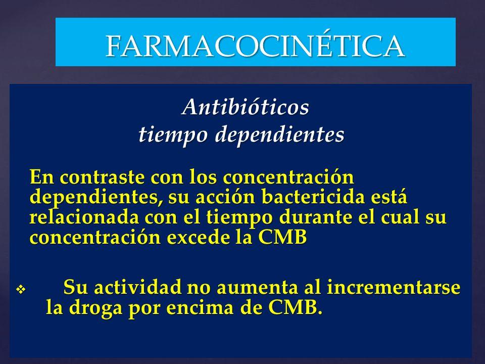 Antibióticos Antibióticos tiempo dependientes En contraste con los concentración dependientes, su acción bactericida está relacionada con el tiempo du