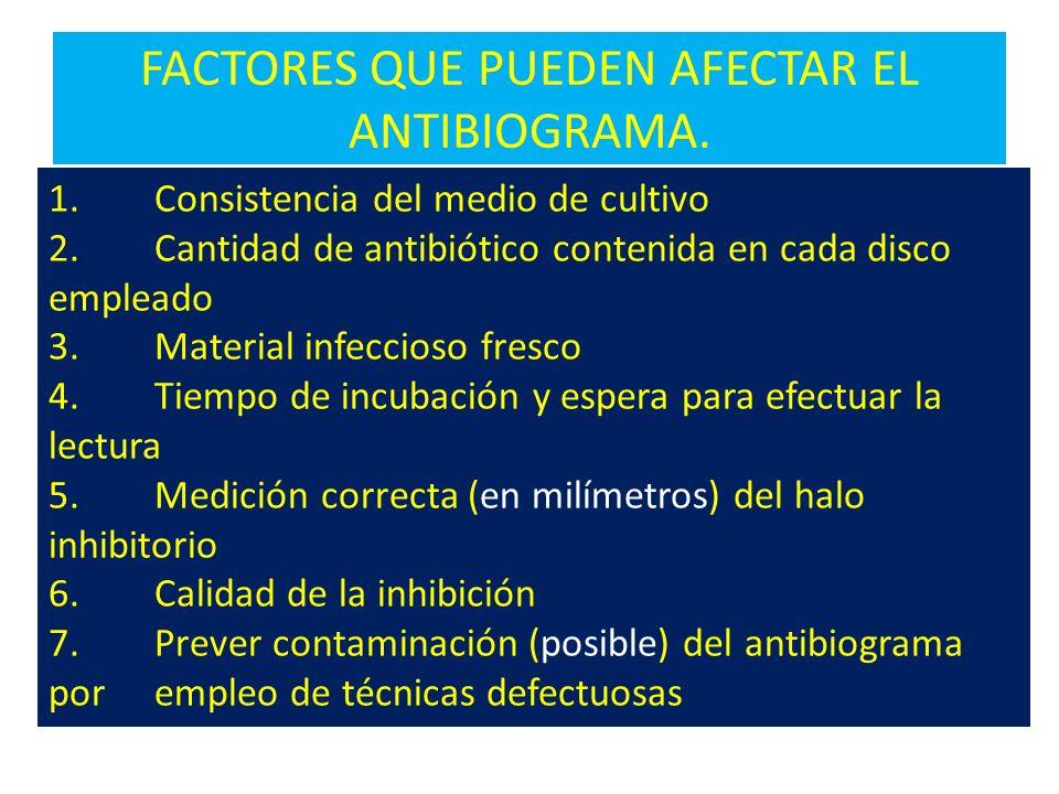 FACTORES QUE PUEDEN AFECTAR EL ANTIBIOGRAMA. 1.Consistencia del medio de cultivo 2.Cantidad de antibiótico contenida en cada disco empleado 3.Material