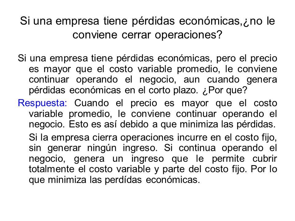 Si una empresa tiene pérdidas económicas,¿no le conviene cerrar operaciones? Si una empresa tiene pérdidas económicas, pero el precio es mayor que el
