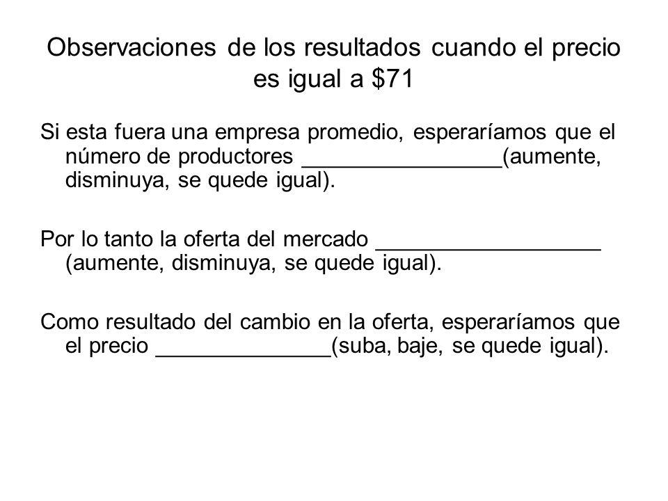 Observaciones de los resultados cuando el precio es igual a $71 Si esta fuera una empresa promedio, esperaríamos que el número de productores ________