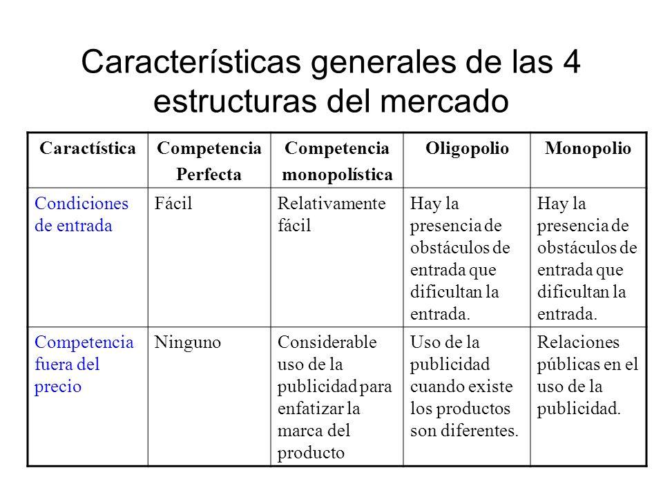 Características generales de las 4 estructuras del mercado CaractísticaCompetencia Perfecta Competencia monopolística OligopolioMonopolio Condiciones