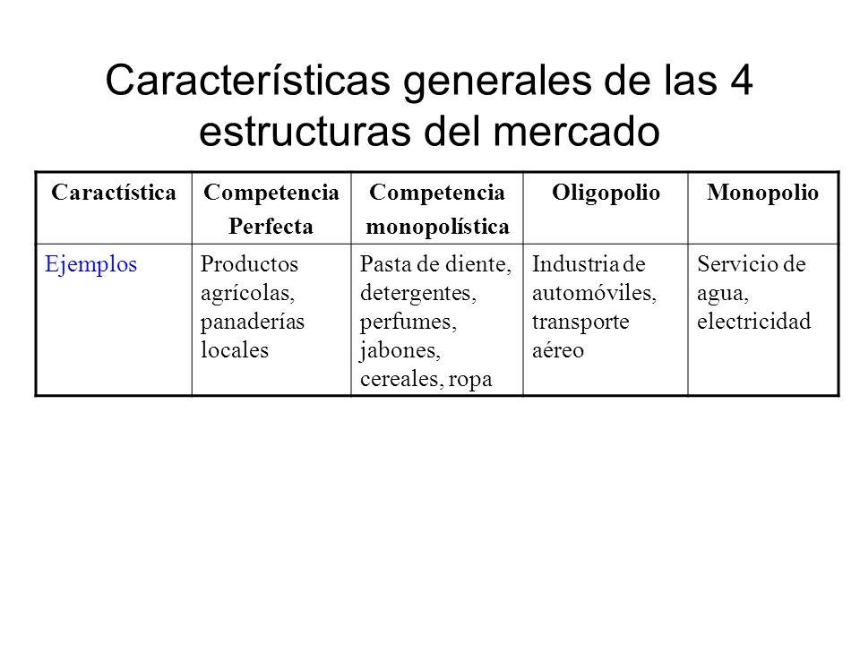 Características generales de las 4 estructuras del mercado CaractísticaCompetencia Perfecta Competencia monopolística OligopolioMonopolio EjemplosProd