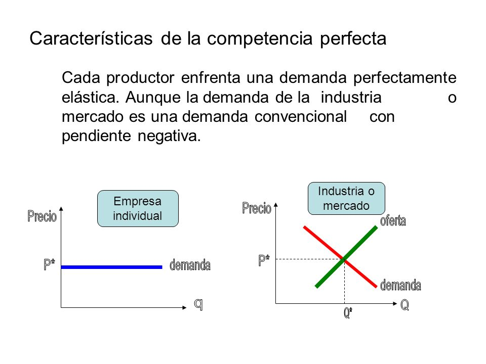 Características de la competencia perfecta Cada productor enfrenta una demanda perfectamente elástica. Aunque la demanda de la industria o mercado es
