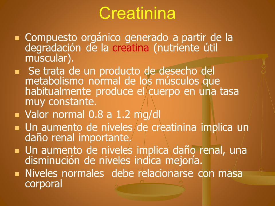 Creatinina Compuesto orgánico generado a partir de la degradación de la creatina (nutriente útil muscular). Se trata de un producto de desecho del met