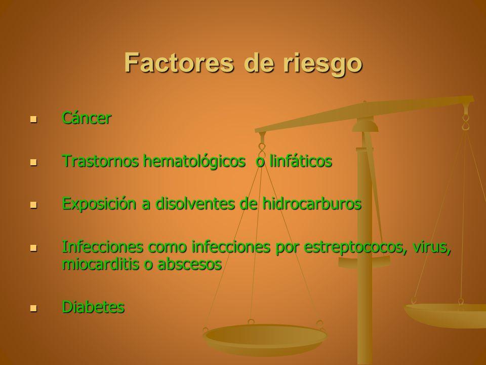 Factores de riesgo Cáncer Cáncer Trastornos hematológicos o linfáticos Trastornos hematológicos o linfáticos Exposición a disolventes de hidrocarburos