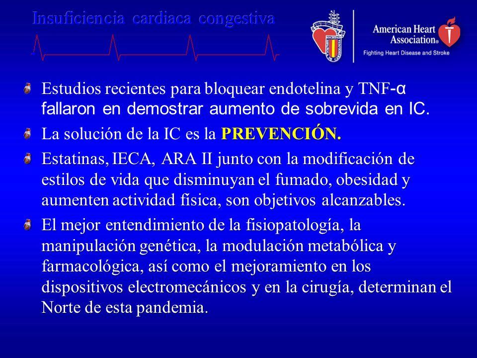 Estudios recientes para bloquear endotelina y TNF -α fallaron en demostrar aumento de sobrevida en IC. PREVENCIÓN. La solución de la IC es la PREVENCI