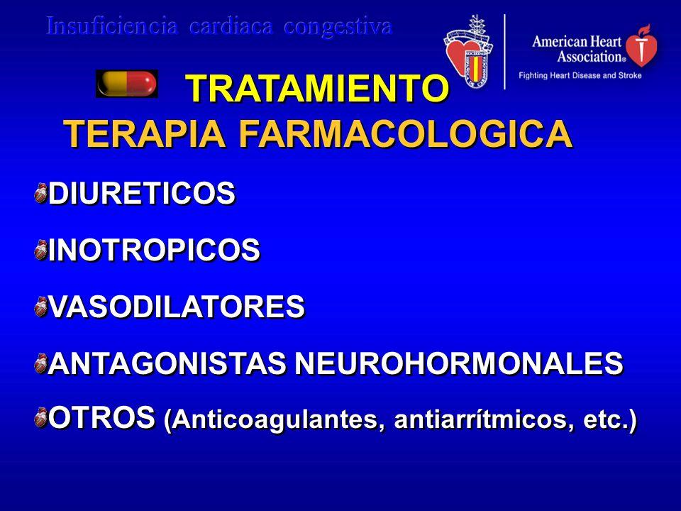 TRATAMIENTO TERAPIA FARMACOLOGICA TRATAMIENTO TERAPIA FARMACOLOGICA DIURETICOS INOTROPICOS VASODILATORES ANTAGONISTAS NEUROHORMONALES OTROS (Anticoagu