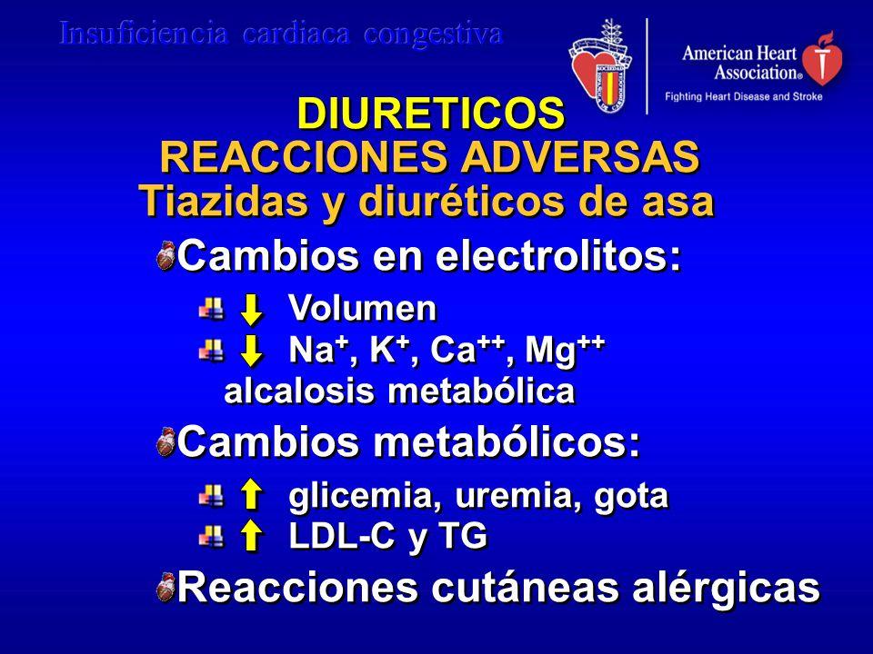 DIURETICOS REACCIONES ADVERSAS Tiazidas y diuréticos de asa Cambios en electrolitos: Volumen Na +, K +, Ca ++, Mg ++ alcalosis metabólica Cambios meta