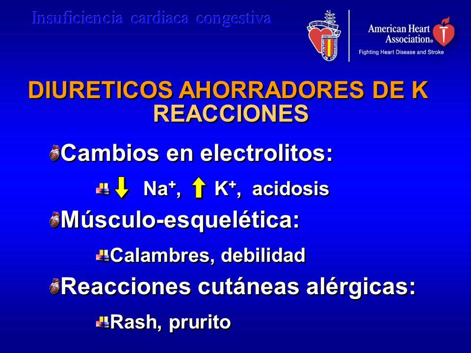 DIURETICOS AHORRADORES DE K REACCIONES DIURETICOS AHORRADORES DE K REACCIONES Cambios en electrolitos: Na +, K +, acidosis Músculo-esquelética: Calamb