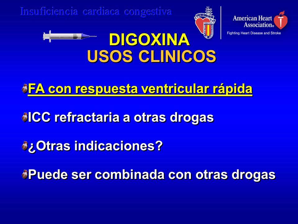 DIGOXINA USOS CLINICOS FA con respuesta ventricular rápida ICC refractaria a otras drogas ¿Otras indicaciones? Puede ser combinada con otras drogas FA