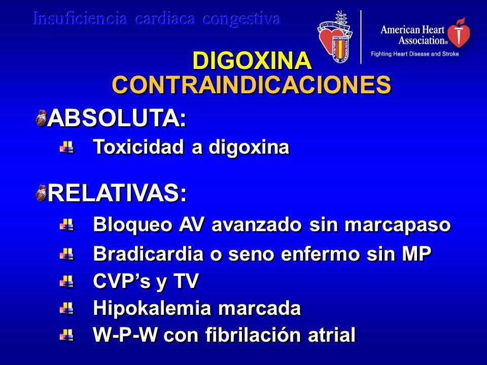 DIGOXINA CONTRAINDICACIONES ABSOLUTA: Toxicidad a digoxina RELATIVAS: Bloqueo AV avanzado sin marcapaso Bradicardia o seno enfermo sin MP CVPs y TV Hi