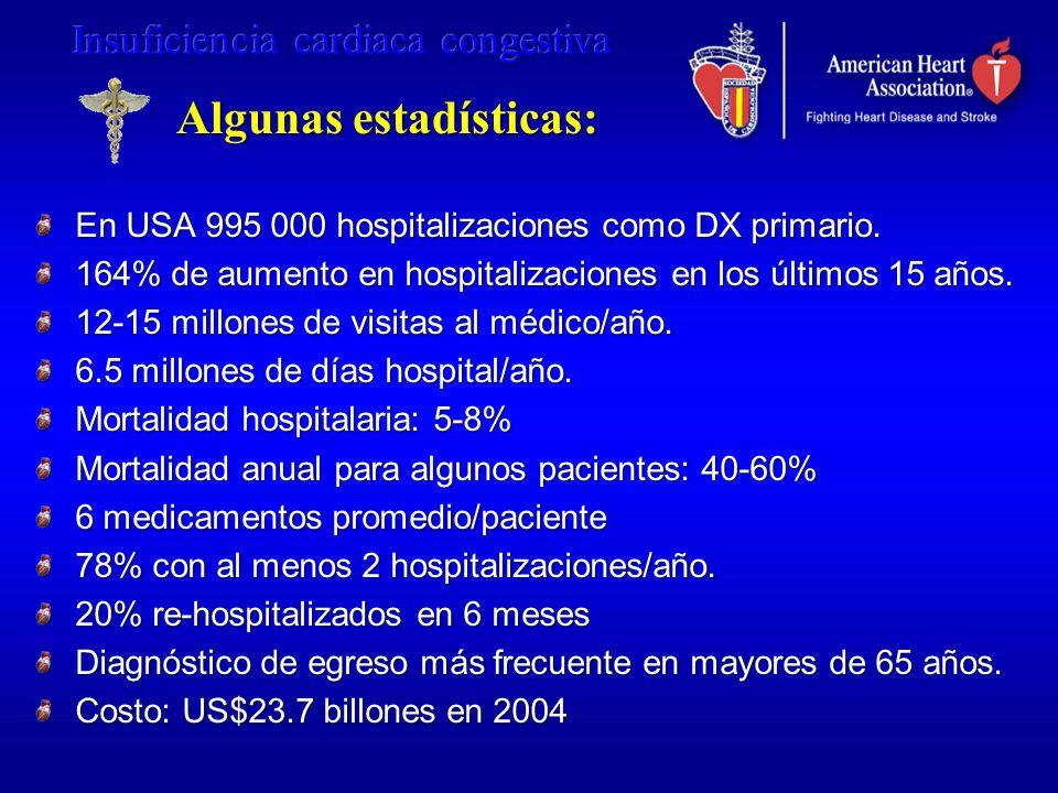 En USA 995 000 hospitalizaciones como DX primario. 164% de aumento en hospitalizaciones en los últimos 15 años. 12-15 millones de visitas al médico/añ
