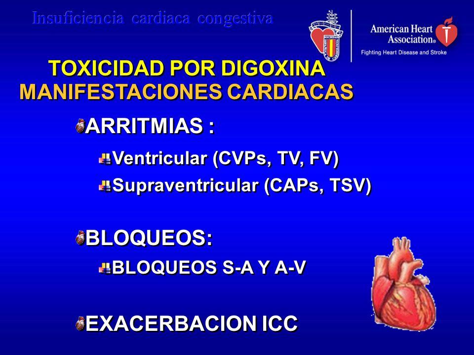 TOXICIDAD POR DIGOXINA MANIFESTACIONES CARDIACAS ARRITMIAS : Ventricular (CVPs, TV, FV) Supraventricular (CAPs, TSV) BLOQUEOS: BLOQUEOS S-A Y A-V EXAC