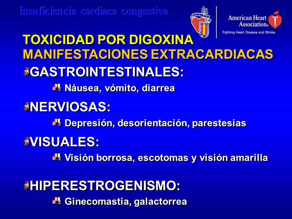 TOXICIDAD POR DIGOXINA MANIFESTACIONES EXTRACARDIACAS GASTROINTESTINALES: Náusea, vómito, diarrea NERVIOSAS: Depresión, desorientación, parestesias VI