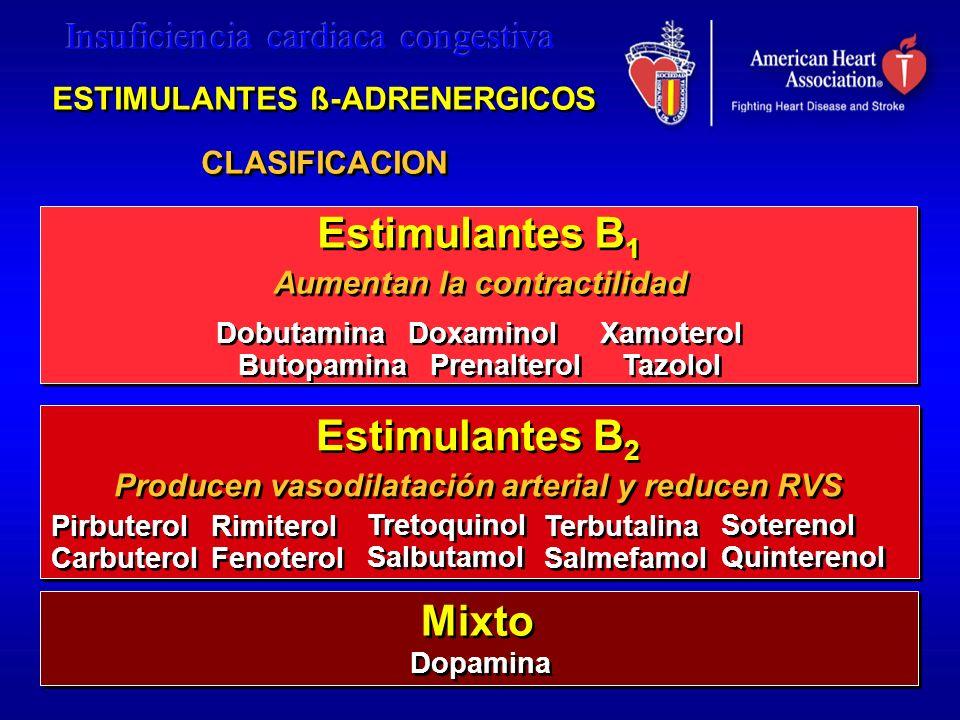 ESTIMULANTES ß-ADRENERGICOS CLASIFICACION ESTIMULANTES ß-ADRENERGICOS CLASIFICACION Estimulantes B 1 Aumentan la contractilidad DobutaminaDoxaminolXam