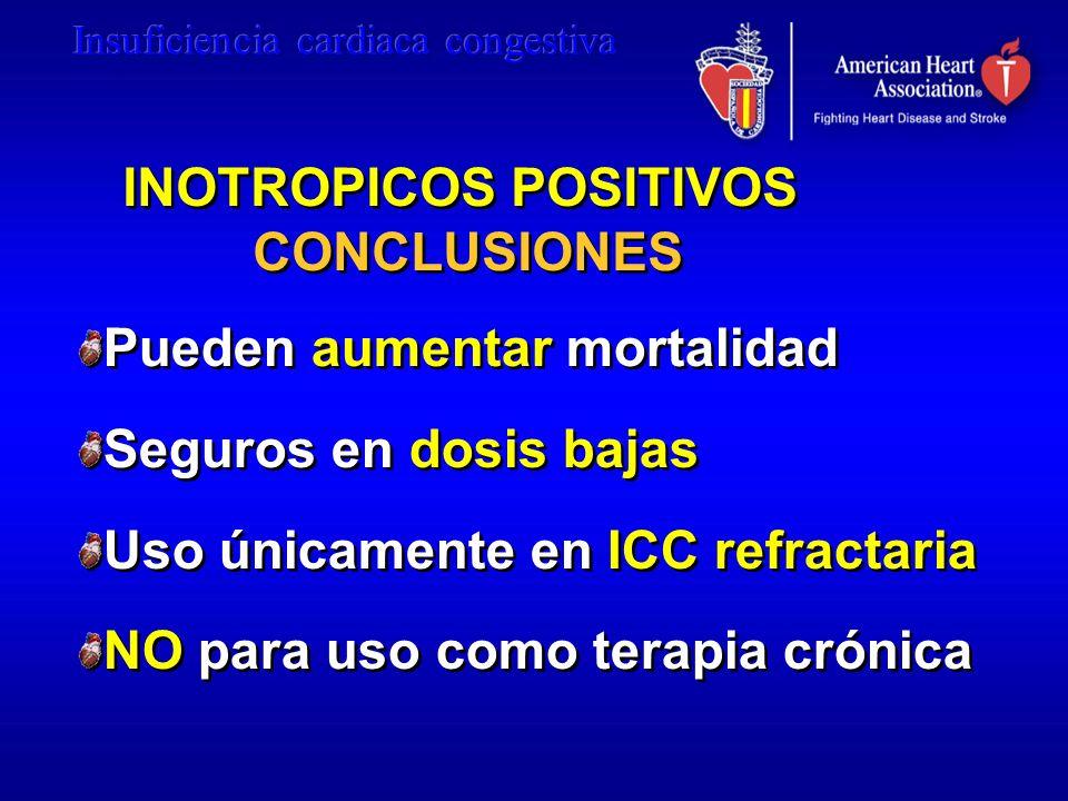 INOTROPICOS POSITIVOS CONCLUSIONES Pueden aumentar mortalidad Seguros en dosis bajas Uso únicamente en ICC refractaria NO para uso como terapia crónic