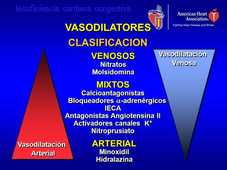 Vasodilatación Venosa Vasodilatación Venosa MIXTOS Calcioantagonistas Bloqueadores -adrenérgicos IECA Antagonistas Angiotensina II Activadores canales