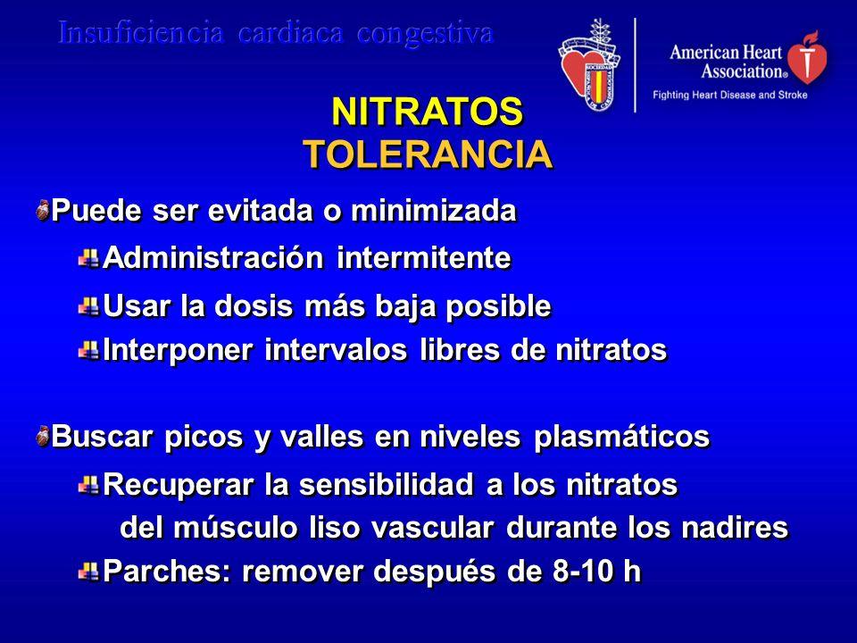 NITRATOS TOLERANCIA NITRATOS TOLERANCIA Puede ser evitada o minimizada Administración intermitente Usar la dosis más baja posible Interponer intervalo