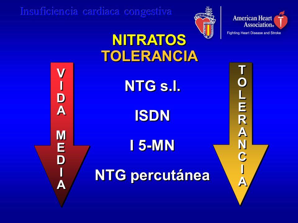 NTG s.l. ISDN I 5-MN NTG percutánea NTG s.l. ISDN I 5-MN NTG percutánea TOLERANCIATOLERANCIA TOLERANCIATOLERANCIA VIDAMEDIAVIDAMEDIA VIDAMEDIAVIDAMEDI